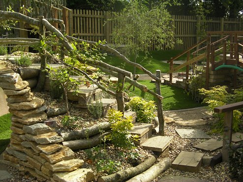 Garden design courses in wiltshire for Landscape design training